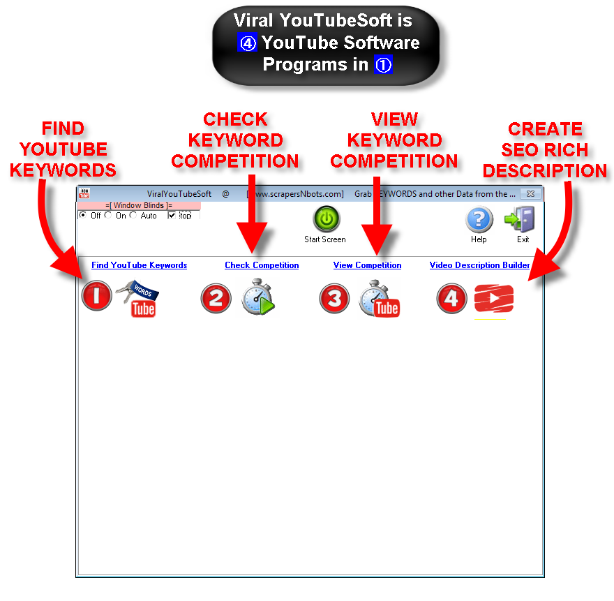 Image of Viral YouTube Soft software main screen with top features outlined.